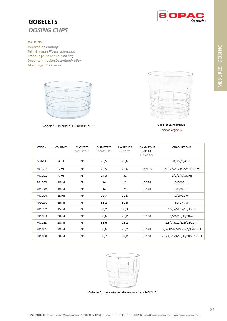 Dosing cups